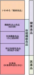 厚生労働省・表